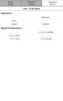 Screenshot of Easy Spanish Verbs