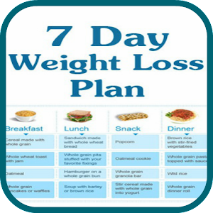 Best Weight Loss Diets In Australia