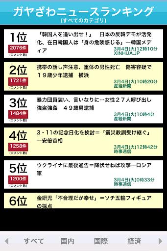 ガヤざわニュースランキング〜コメント数の多いニュース〜