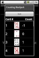 Screenshot of Count'em Blackjack