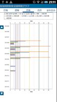 Screenshot of 勉強時間管理 -勉強の計画と記録