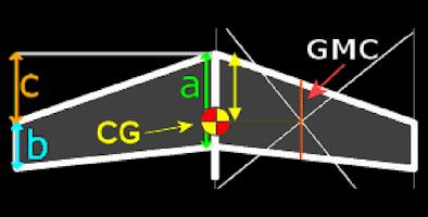 Screenshot of CG Calc