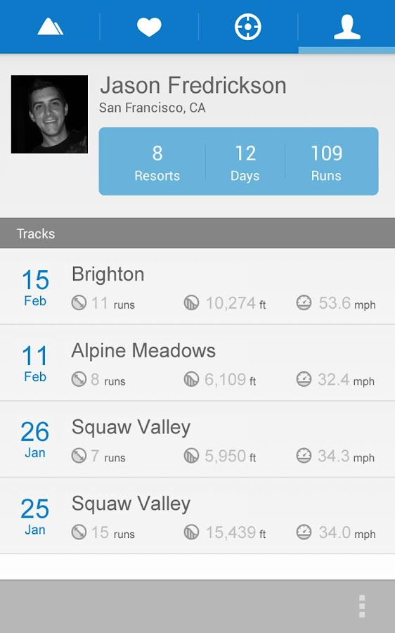 AllSnow Ski Reports & Tracker - screenshot