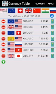 Currency Table - screenshot thumbnail