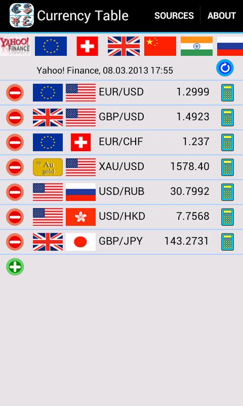 Currency Table- screenshot