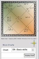Screenshot of Free Jyotish for Astrologers