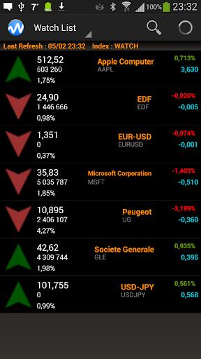 Stocks Forex Quotes FREE