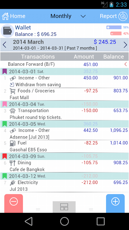 EvoWallet - Money Manager- screenshot