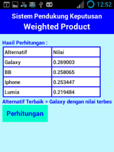 SPK WP (Weighted Product)- screenshot thumbnail