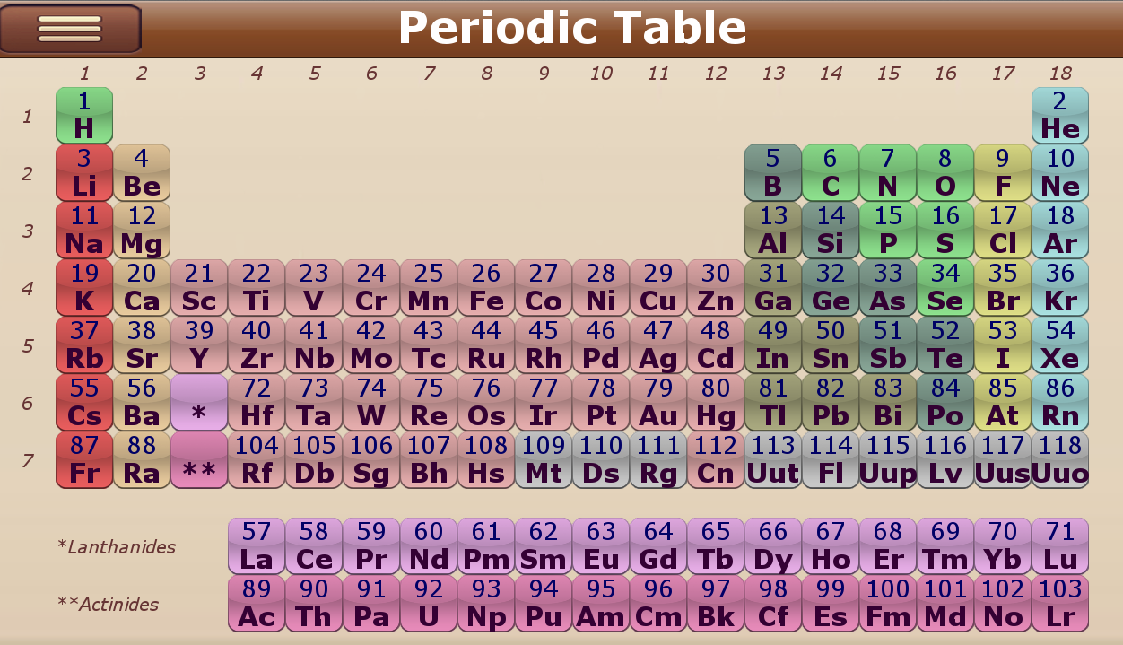 Download periodic table app for android screenshots of periodic table for iphone urtaz Choice Image