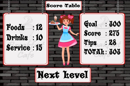 無料休闲Appの朝食カフェレストランゲーム|記事Game
