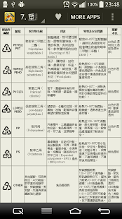 免費下載書籍APP|食物中毒圖解50+ app開箱文|APP開箱王