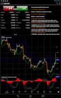 Screenshot of NetDania Forex & Stocks