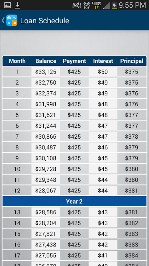 Free Car Payment Calculator Android Apps On Google Play