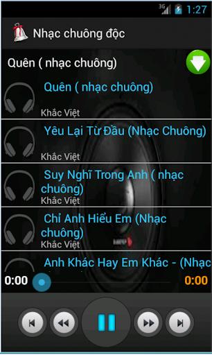 Nhac chuong Ringtone mp3