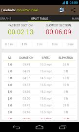 Runtastic Mountain Bike PRO Screenshot 3