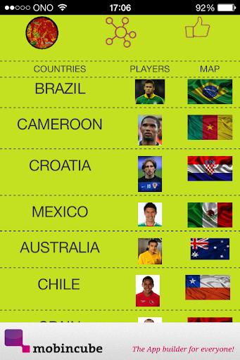 World Soccer: The Cracks