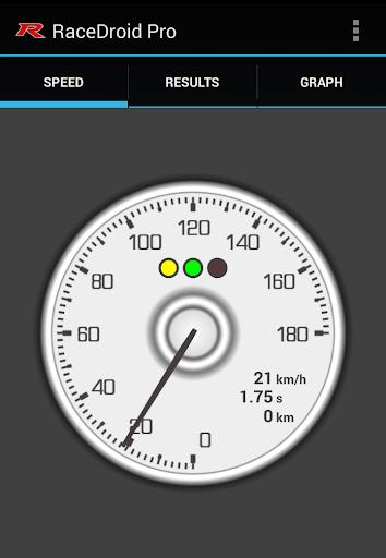 RaceDroid Pro GPS Dyno