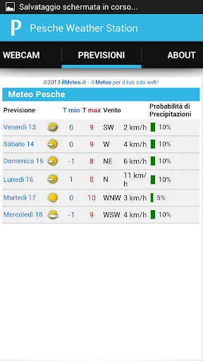 【免費旅遊App】PWS - Pesche Weather Station-APP點子