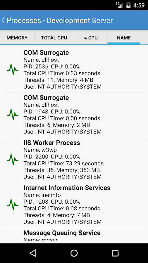Pulseway- screenshot