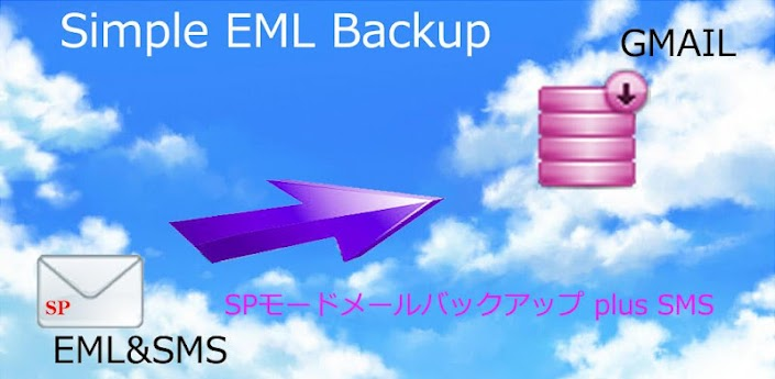 EML plus SMS to Cloud