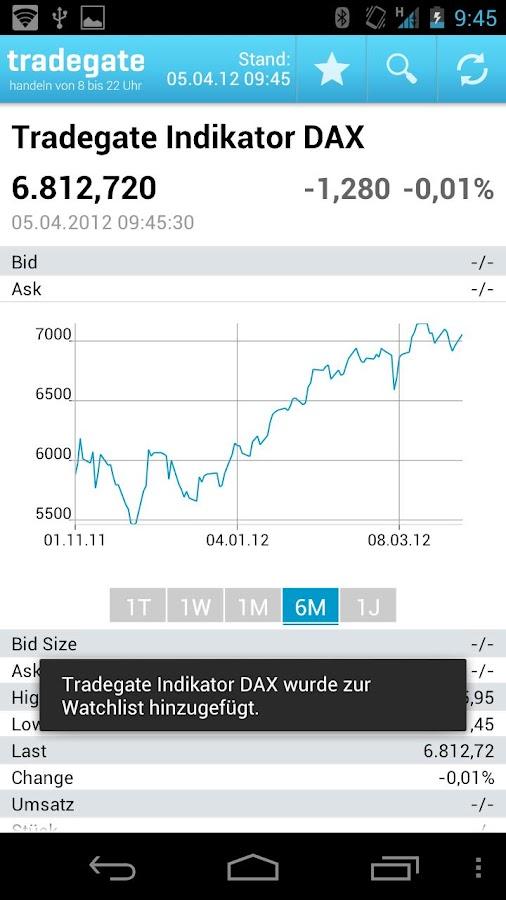 Börse - screenshot
