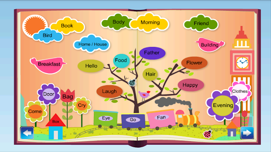 Kids English to Hindi Words- screenshot thumbnail