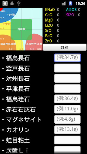ゼーゲル式S(陶芸)