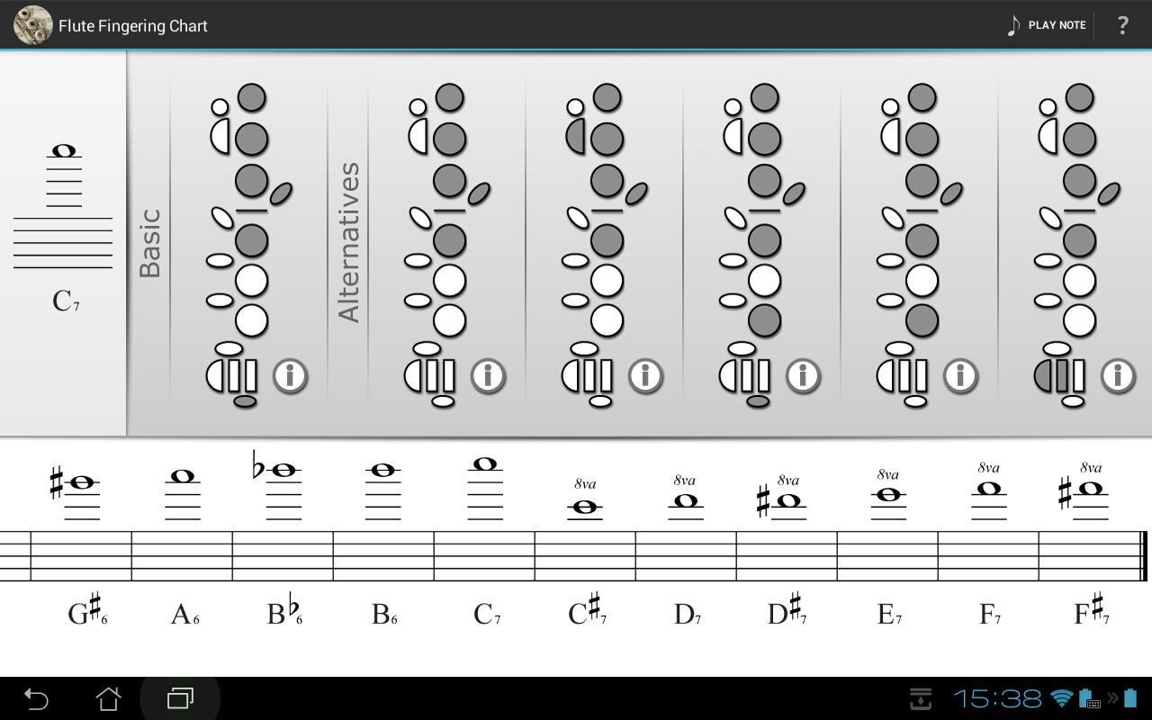 Flute Fingering Chart -