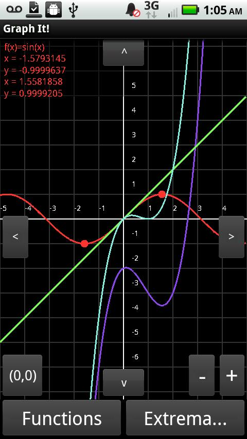 Graph It! - screenshot