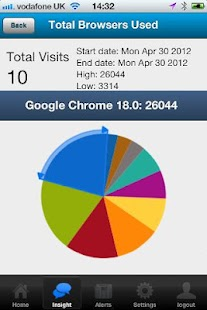 Virtual Analyst- screenshot thumbnail