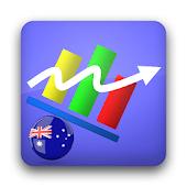 My ASX Australian Stock Market