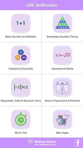 GRE Math : Arithmetic Review