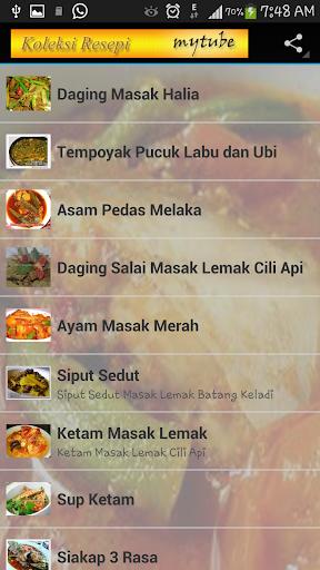 Resepi Masakan Kelantan