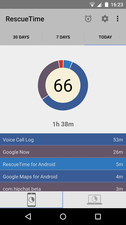 RescueTime - Digital Fitness - screenshot