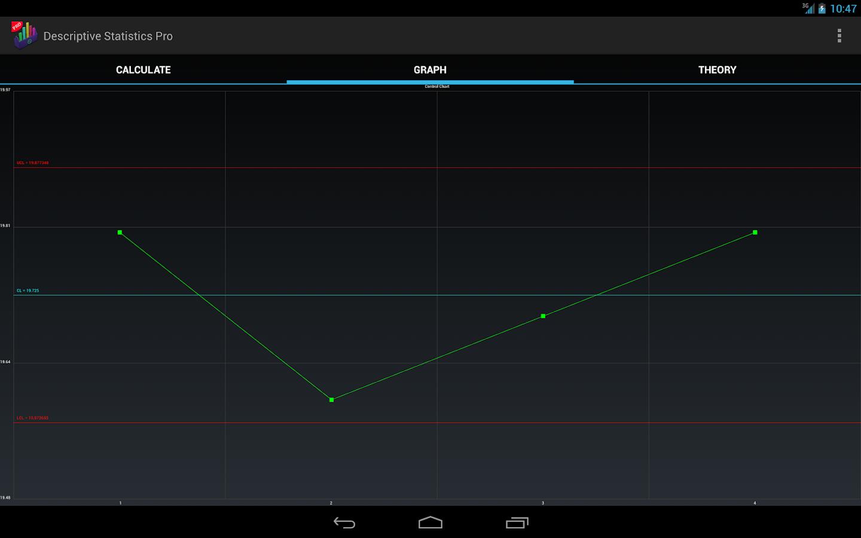 Descriptive Statistics Pro. - screenshot