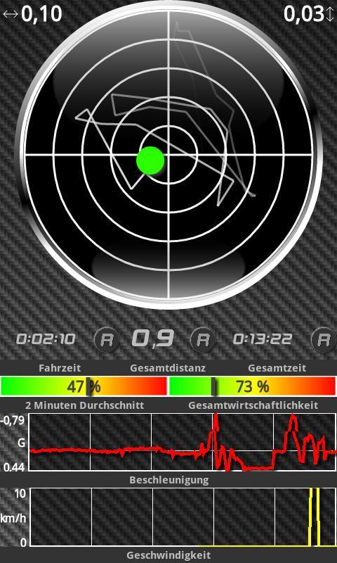GSpeedo PRO - screenshot