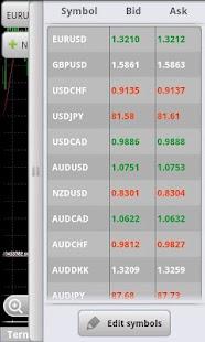 ForexCent Trading Terminal - screenshot thumbnail