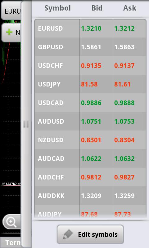 ForexCent Trading Terminal - screenshot