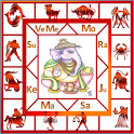 AstroSoft AIO-Tamil Astrology icon