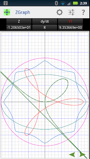 ZGraph