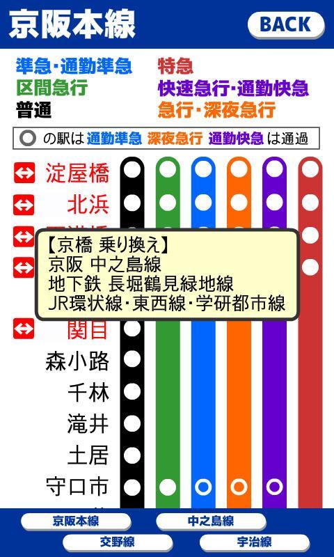 プチ路線図 京阪電車- screenshot
