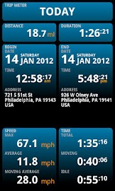 Ulysse Speedometer Pro Screenshot 7