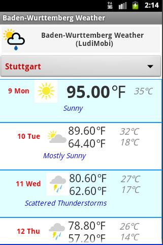 Baden-Wurttemberg Weather