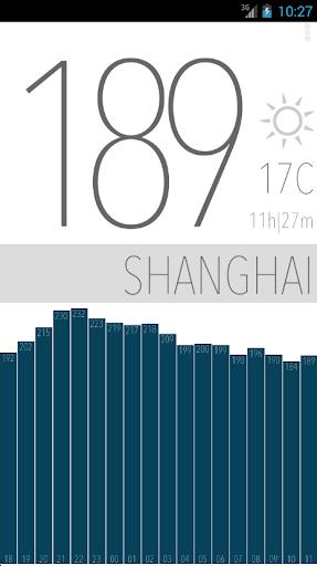 中国空气质量极简