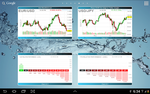 Forex dashboard widget