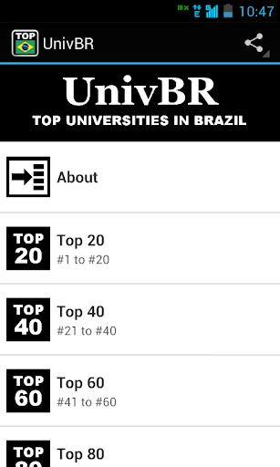 UnivBR: Top 200 in Brazil