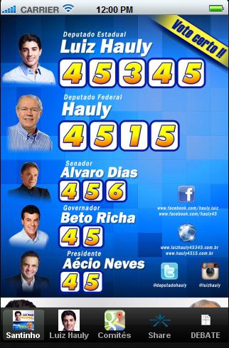 Luiz Hauly