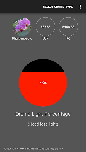 Orchid Care - Light Sensor