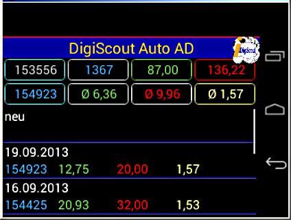 DigiScout Auto ad